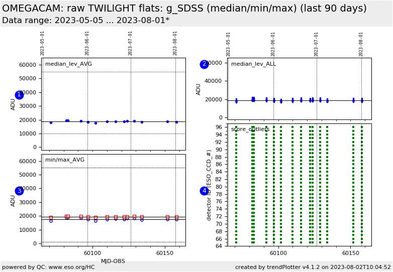 twilight plot diagram 3 8 kenmo lp de \u2022twilight plot diagram wiring diagrams rh 12 3 sandqvistrucksackdamen de cinderella plot diagram games at twilight