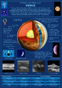 informative essay about planet venus Scientific, historic and cultural facts about mars, the red planet learn about mars' features, characteristics and missions.