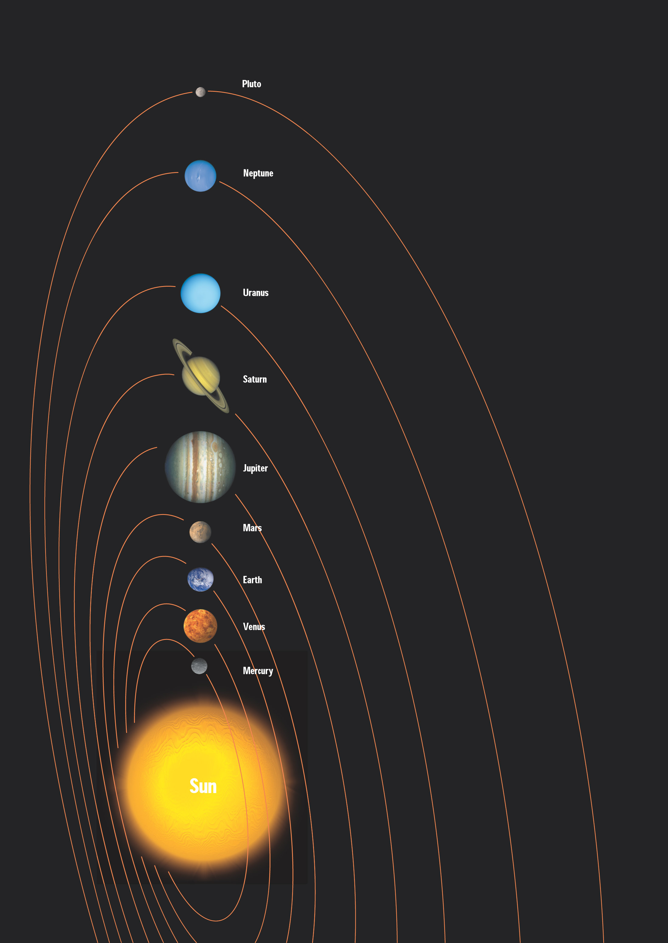 over view of solar system - photo #35
