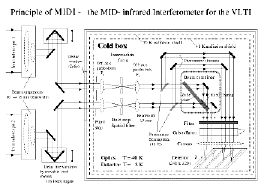 MIDI optical drawing 1