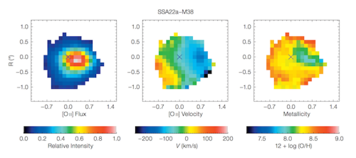 [O III] flux, velocity field & metallicity map for a galaxy from AMAZE