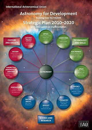 Book: Astronomy for the Developing World Strategic Plan 2010–2020