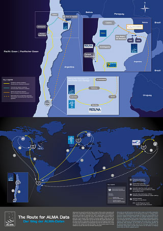 Poster: The Route for ALMA Data
