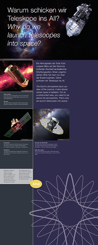0813-1 Space telescopes