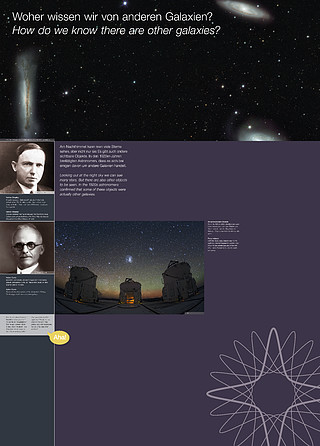 1002 Galaxies - how do we know about them