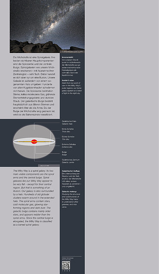 1004 Structure of the Milky Way