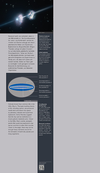 1011 Life in the Galaxy