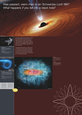 Black Holes (spaghettification, time dilatation, etc.)