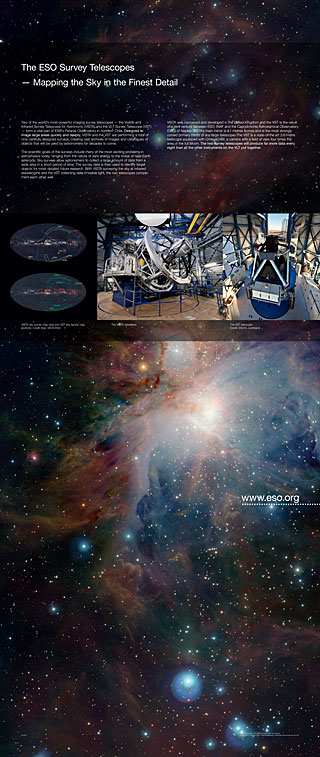 Survey Telescopes 1 Exhibition Panel (standard, English)