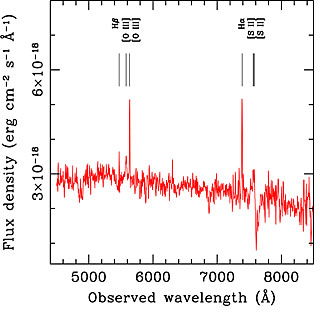 Spectrum of GRB 060614