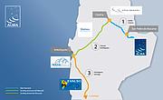 A Digital Highway to ALMA