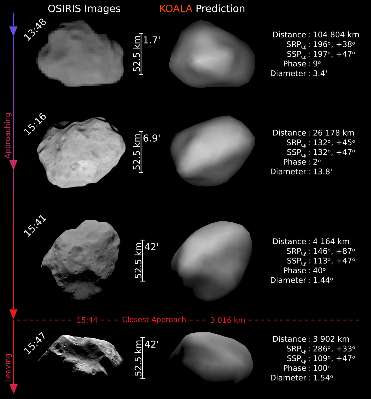 asteroid to comparing size of meteorite - photo #7