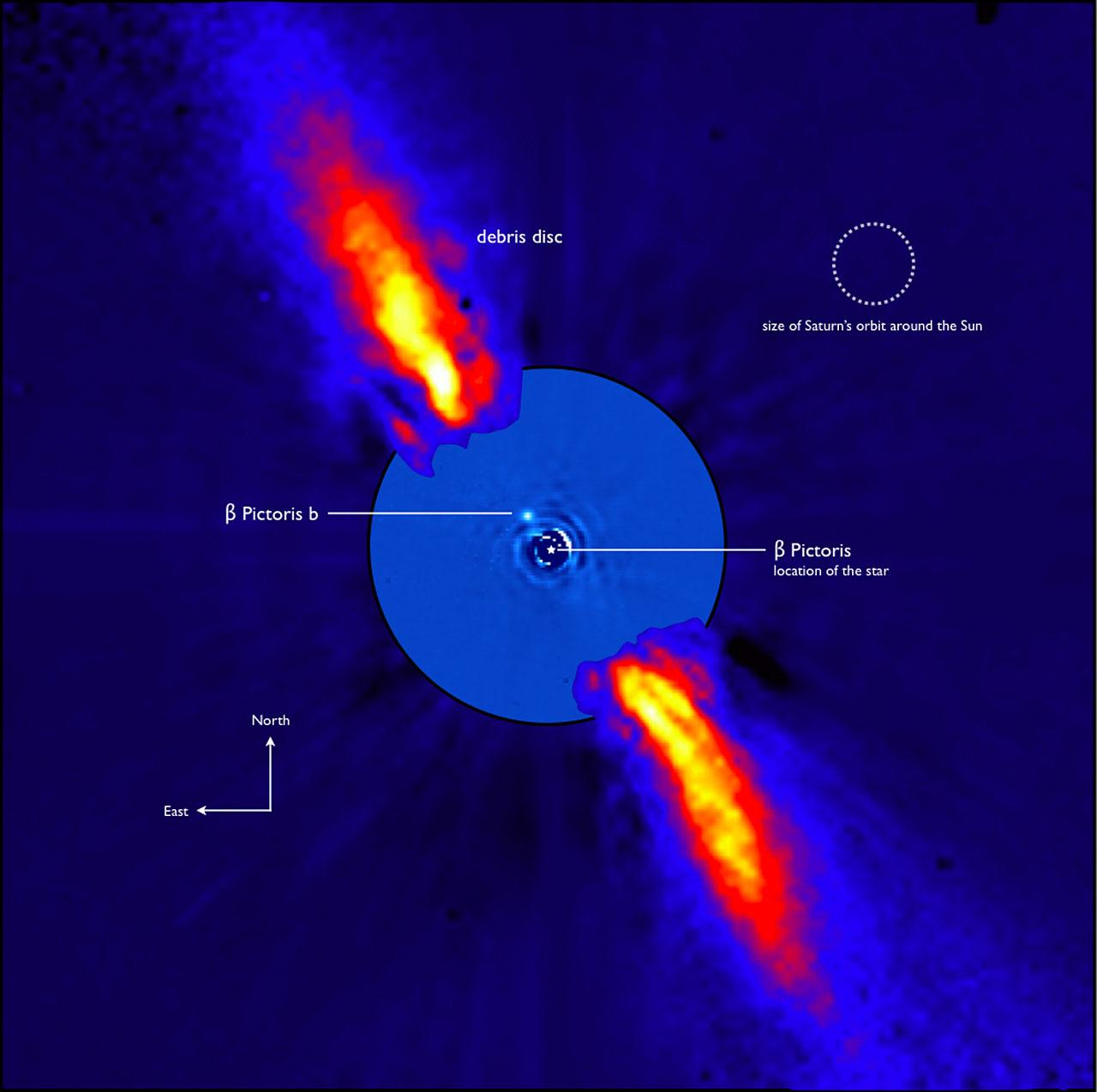 Découverte d'une exoplanète autour de l'étoile Beta Pictoris