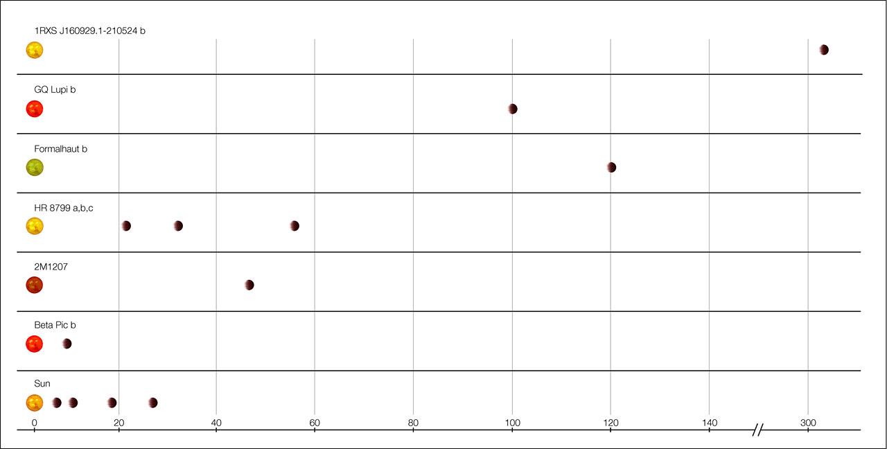 solar system data chart - photo #45