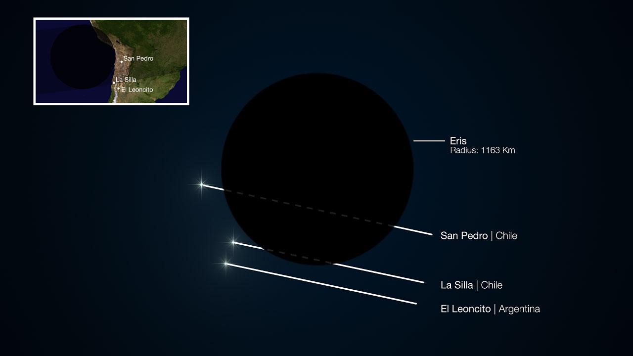 Eris la planète naine jumelle de Pluton. Eso1142b