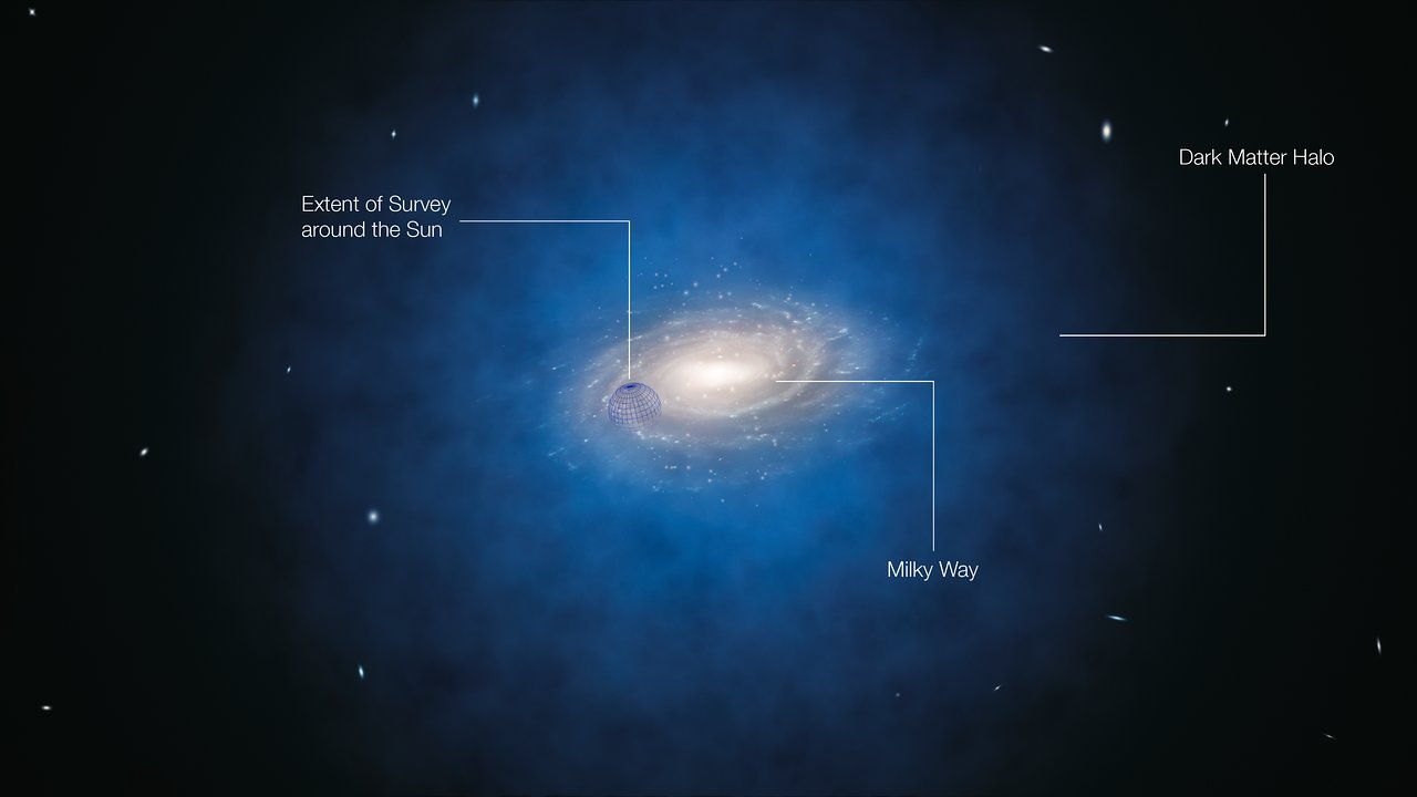 Artists impression of the Milky Way Galaxy. The blue halo of material surrounding the galaxy indicates the expected distribution of the mysterious dark matter.(Credit: ESO/Calcada)