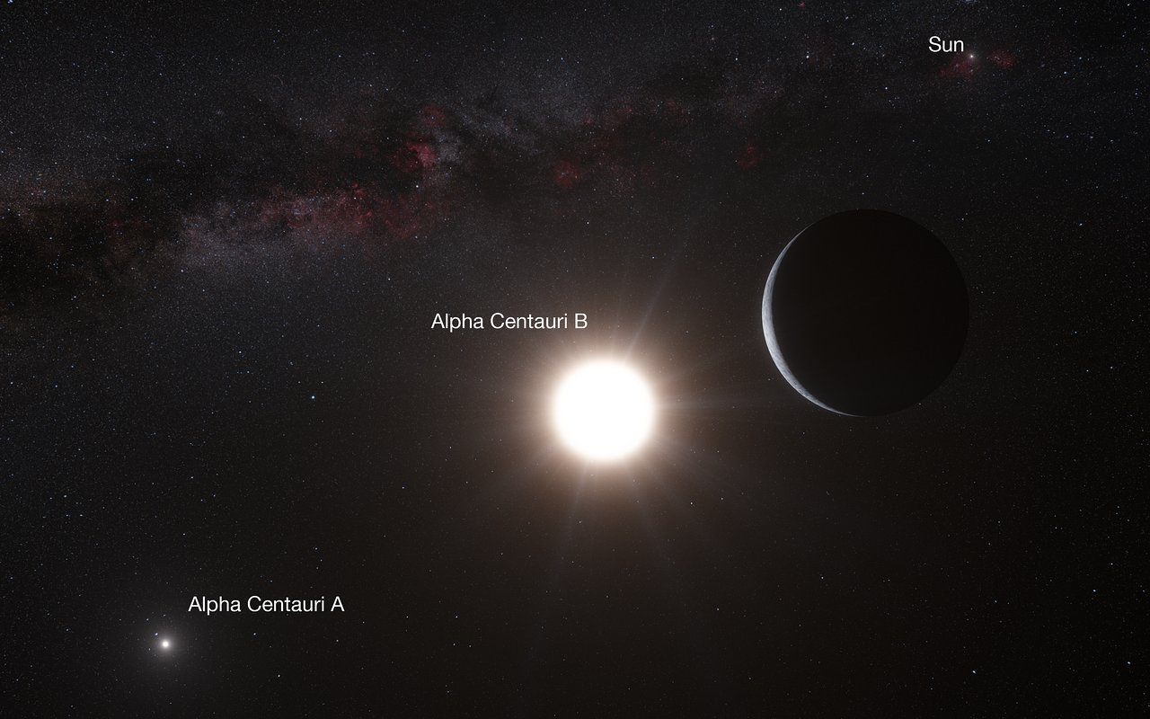 Artists depiction of planet orbiting the star Alpha Centauri B a member of the triple star system that is the closest to Earth Credit ESO L Calcada N Risinger skysurvey dot org