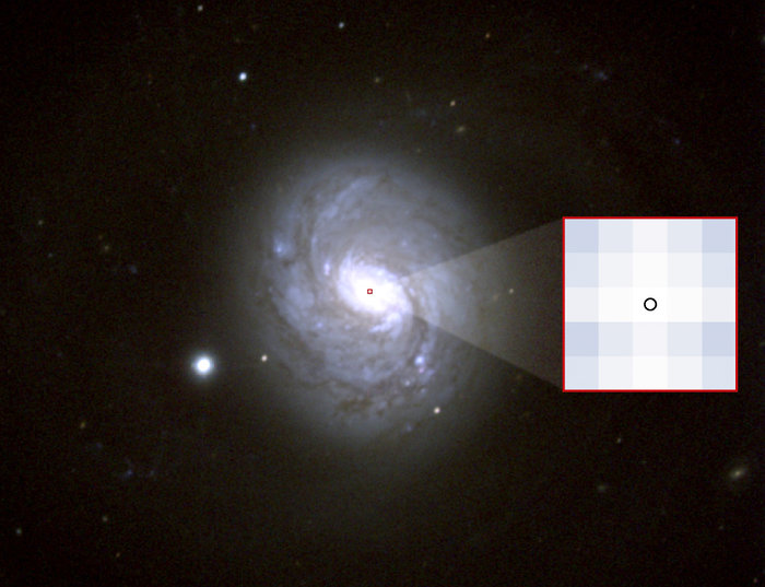 NGC 1068 and the Region resolved by VLTI-MIDI