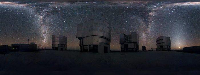 Cascading Milky Way