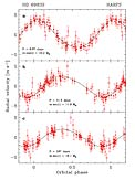 Phase Folded Measurements of HD 69830