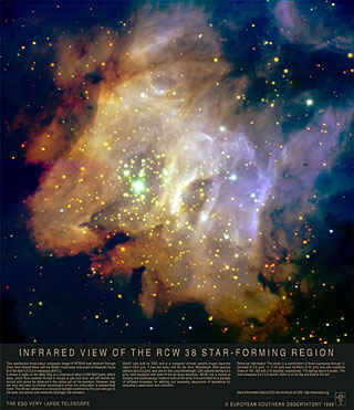 Poster: Star-forming Region RCW 38