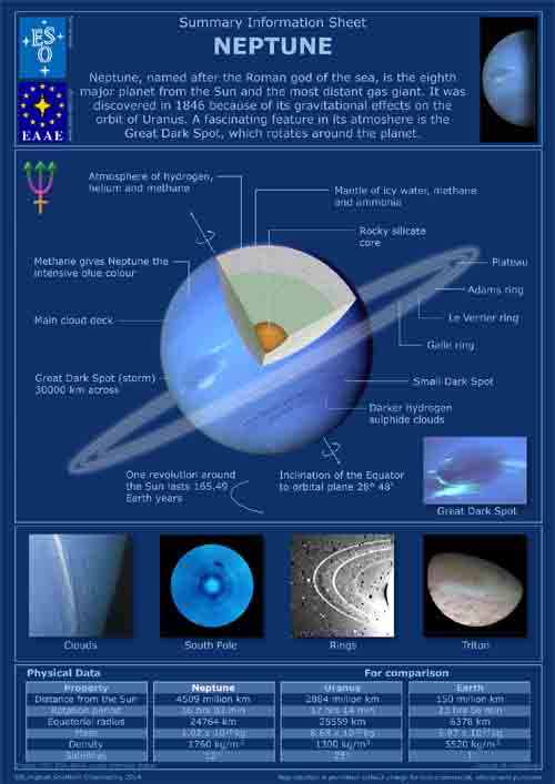 Eso Eaae Journey Across The Solar System Eso