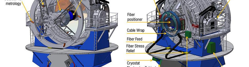 4-metre Multi-Object Spectrograph Telescope