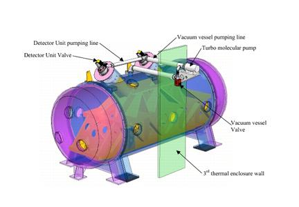 The ESPRESSO spectrograph concept.