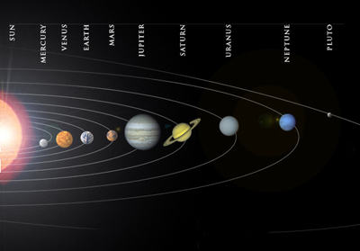 what causes the planets and moons in our solar system to orbit the sun - photo #15