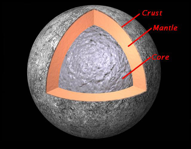 the geology of multi ring impact basins the moon and other planets