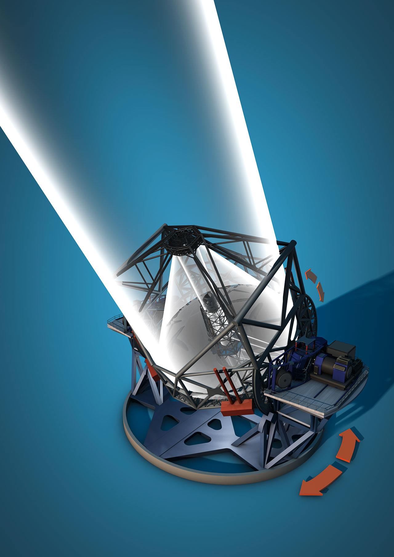 Eso E Elt Telescope Design